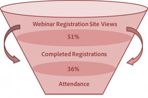 Why run webinars